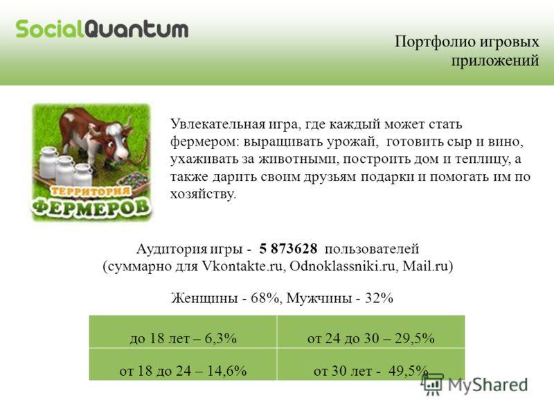 Портфолио игровых приложений Аудитория игры - 5 873628 пользователей (суммарно для Vkontakte.ru, Odnoklassniki.ru, Mail.ru) Увлекательная игра, где каждый может стать фермером: выращивать урожай, готовить сыр и вино, ухаживать за животными, построить