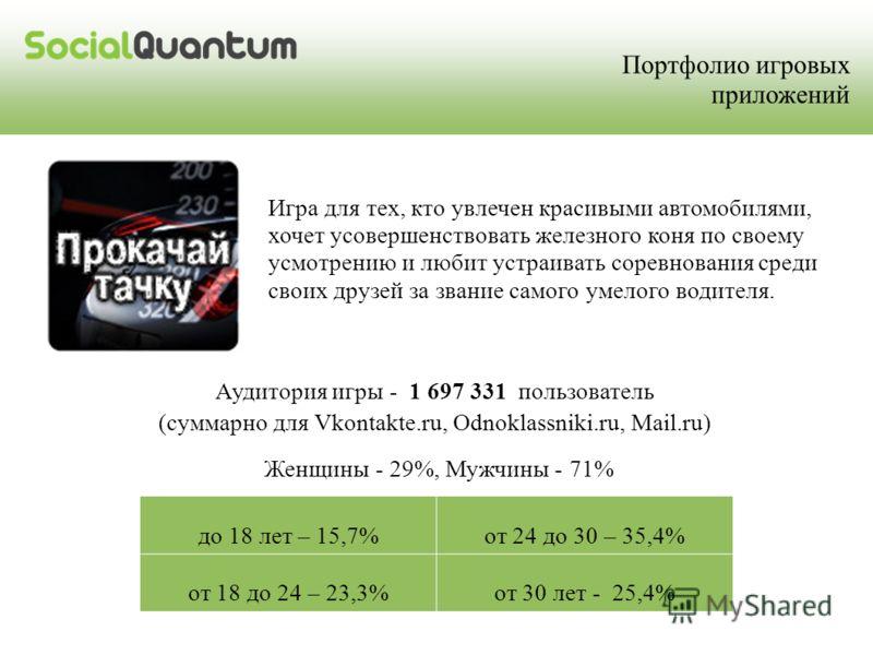 Аудитория игры - 1 697 331 пользователь (суммарно для Vkontakte.ru, Odnoklassniki.ru, Mail.ru) Игра для тех, кто увлечен красивыми автомобилями, хочет усовершенствовать железного коня по своему усмотрению и любит устраивать соревнования среди своих д
