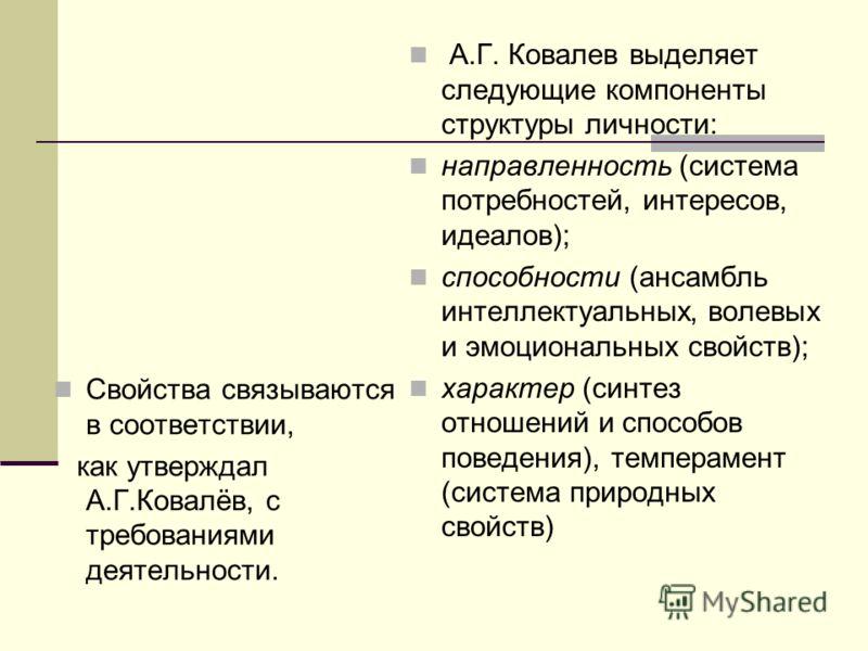 Свойства связываются в соответствии, как утверждал А.Г.Ковалёв, с требованиями деятельности. А.Г. Ковалев выделяет следующие компоненты структуры личности: направленность (система потребностей, интересов, идеалов); способности (ансамбль интеллектуаль