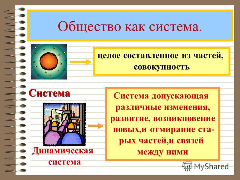 Общество как система. Система целое составленное из частей, совокупность Динамическая система Система допускающая различные изменения, развитие, возникновение новых,и отмирание ста- рых частей,и связей между ними