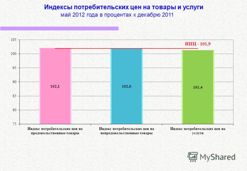 Индексы потребительских цен на товары и услуги май 2012 года в процентах к декабрю 2011 года
