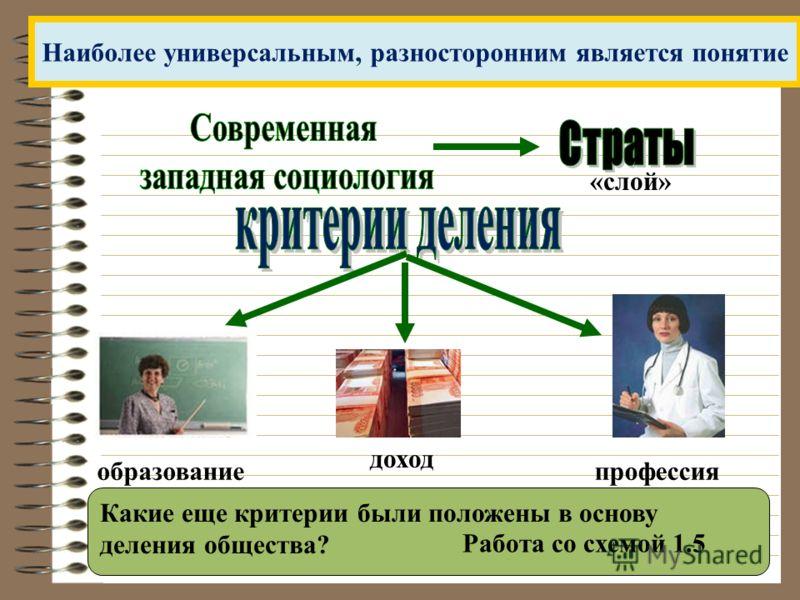 Наиболее универсальным, разносторонним является понятие «слой» образование профессия Какие еще критерии были положены в основу деления общества? Работа со схемой 1.5 доход