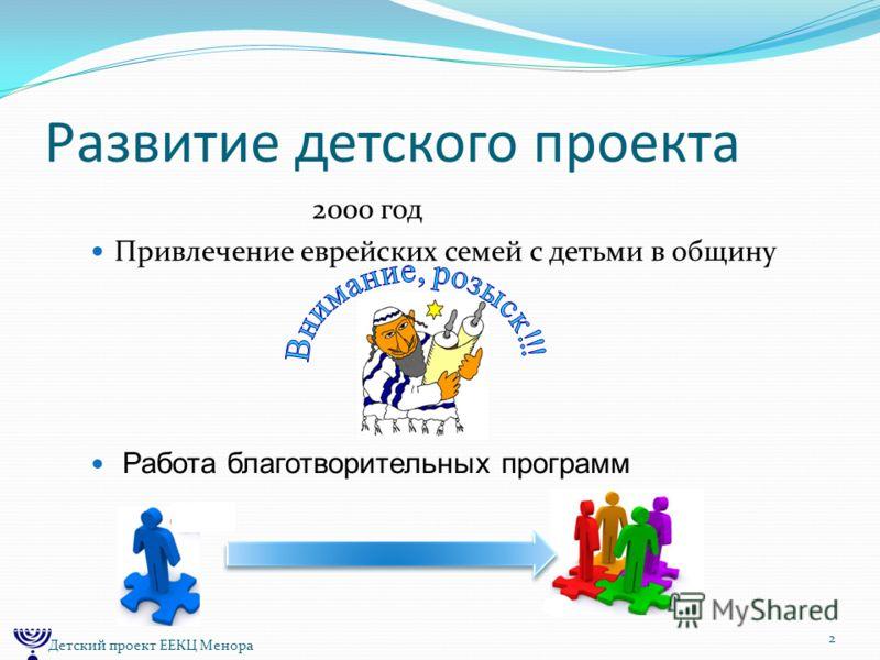 Развитие детского проекта 2000 год Привлечение еврейских семей с детьми в общину Работа благотворительных программ Детский проект ЕЕКЦ Менора 2
