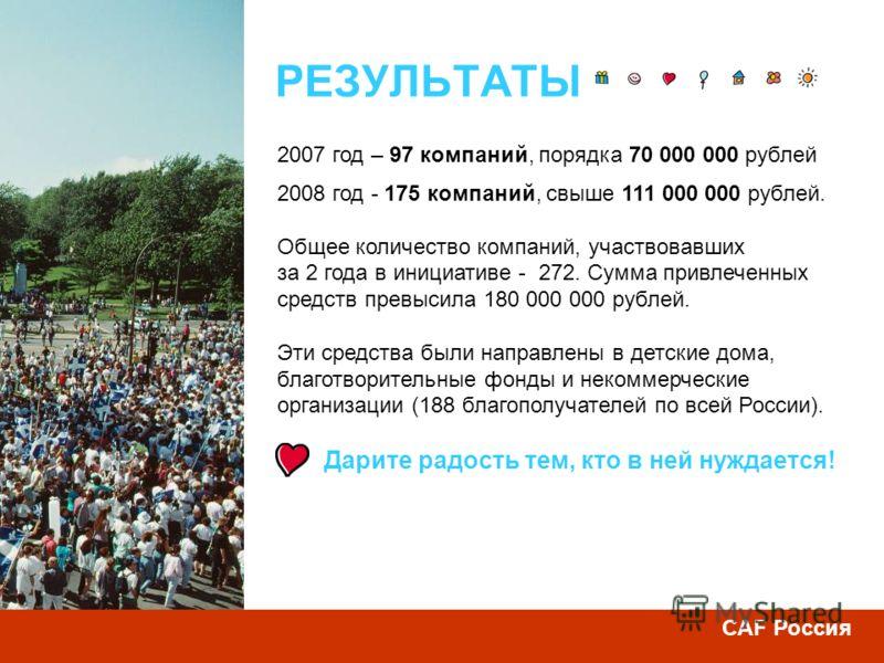 РЕЗУЛЬТАТЫ 2007 год – 97 компаний, порядка 70 000 000 рублей 2008 год - 175 компаний, свыше 111 000 000 рублей. Общее количество компаний, участвовавших за 2 года в инициативе - 272. Сумма привлеченных средств превысила 180 000 000 рублей. Эти средст