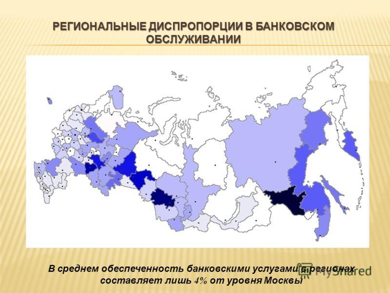 РЕГИОНАЛЬНЫЕ ДИСПРОПОРЦИИ В БАНКОВСКОМ ОБСЛУЖИВАНИИ В среднем обеспеченность банковскими услугами в регионах составляет лишь 4% от уровня Москвы