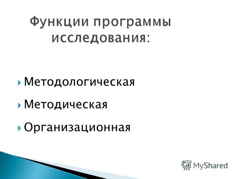 Методологическая Методическая Организационная