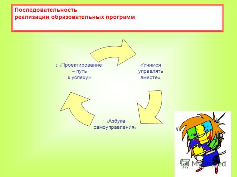 Последовательность реализации образовательных программ «Учимся управлять вместе» 1. «Азбука самоуправления» 2. «Проектирование – путь к успеху»