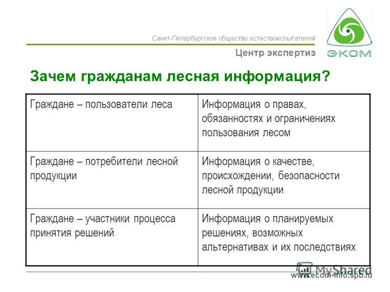Зачем гражданам лесная информация? Граждане – пользователи лесаИнформация о правах, обязанностях и ограничениях пользования лесом Граждане – потребители лесной продукции Информация о качестве, происхождении, безопасности лесной продукции Граждане – у