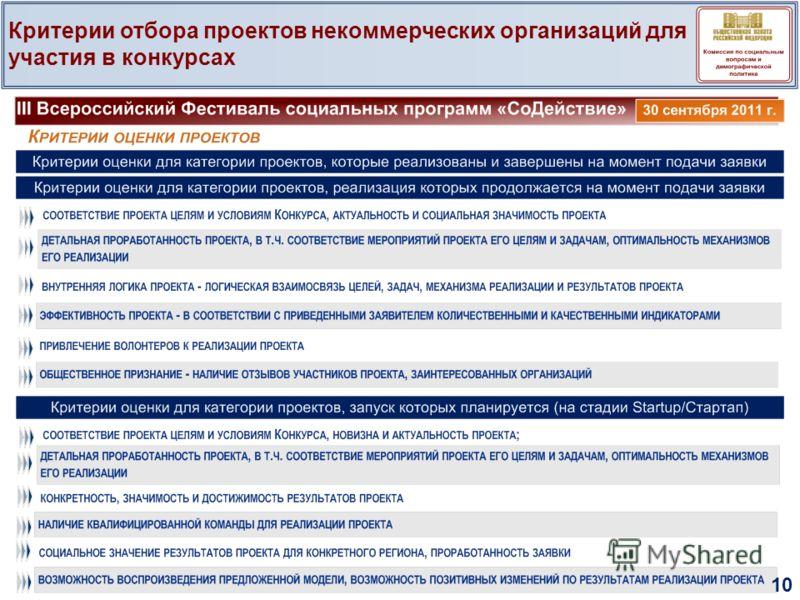 Критерии отбора проектов некоммерческих организаций для участия в конкурсах 10