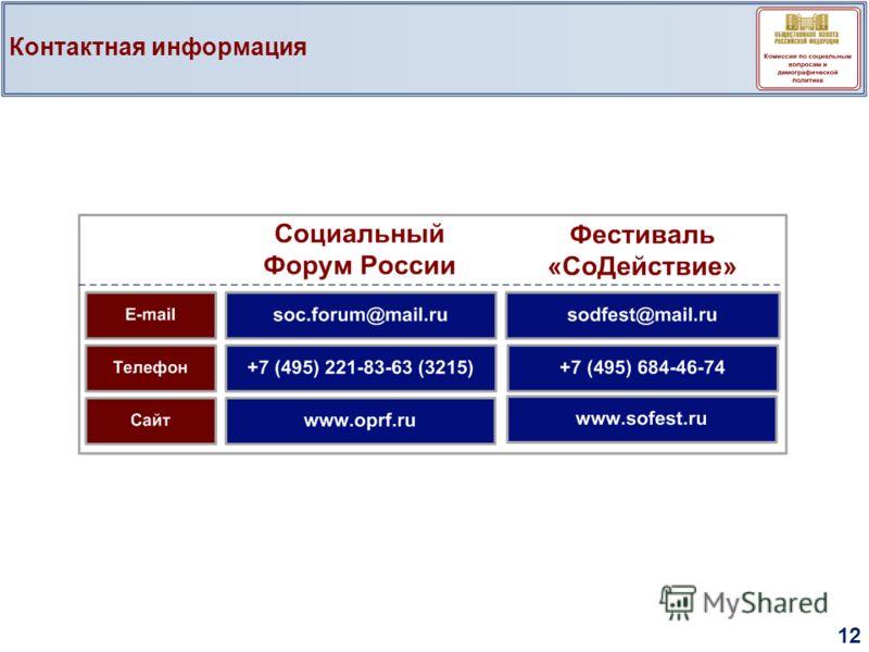 Контактная информация 12