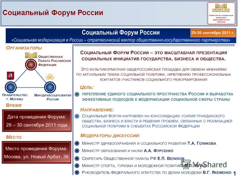 Социальный Форум России 1