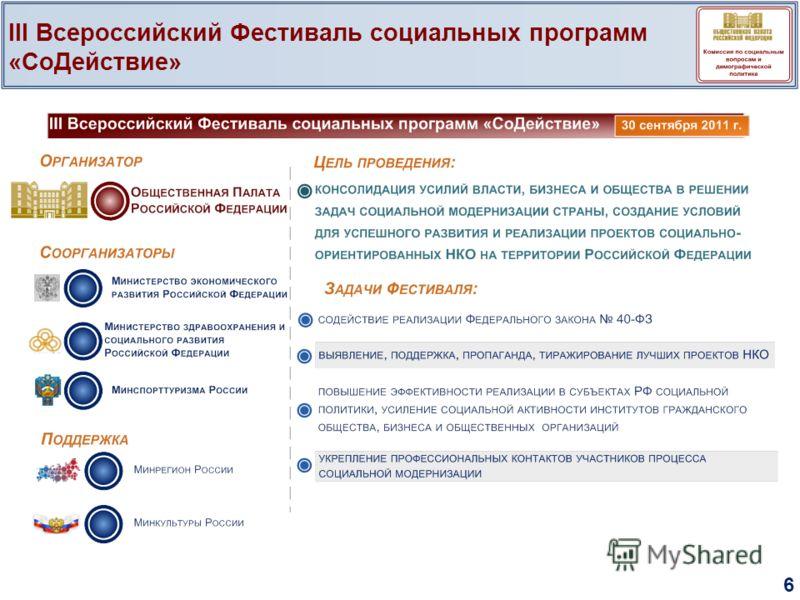 III Всероссийский Фестиваль социальных программ «СоДействие» 6