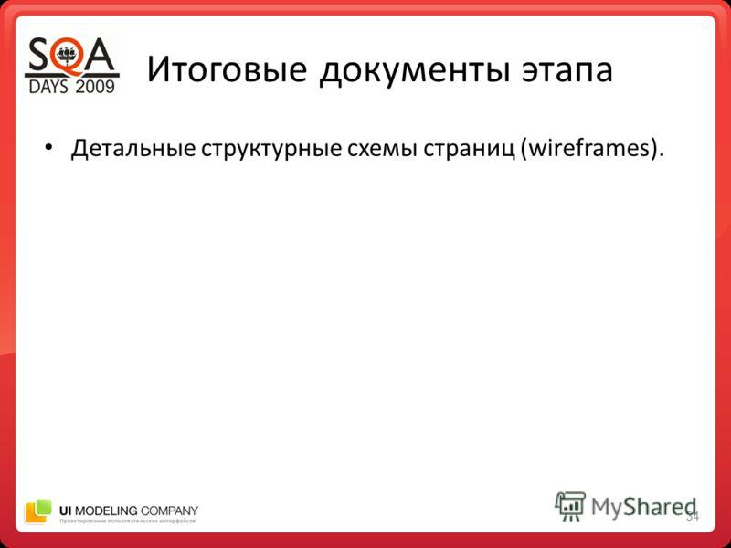 Итоговые документы этапа Детальные структурные схемы страниц (wireframes). 34