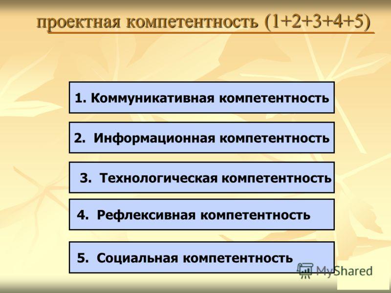 38 проектная компетентность (1+2+3+4+5) 1. Коммуникативная компетентность 2. Информационная компетентность 3. Технологическая компетентность 5. Социальная компетентность 4. Рефлексивная компетентность