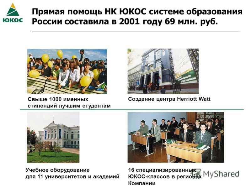 Прямая помощь НК ЮКОС системе образования России составила в 2001 году 69 млн. руб. Учебное оборудование для 11 университетов и академий Свыше 1000 именных стипендий лучшим студентам 16 специализированных ЮКОС-классов в регионах Компании Создание цен