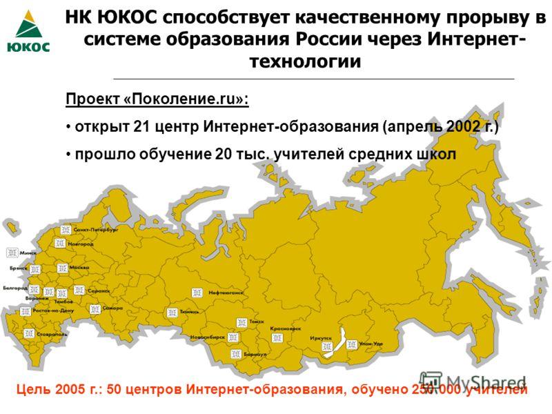 НК ЮКОС способствует качественному прорыву в системе образования России через Интернет- технологии Проект «Поколение.ru»: открыт 21 центр Интернет-образования (апрель 2002 г.) прошло обучение 20 тыс. учителей средних школ Цель 2005 г.: 50 центров Инт