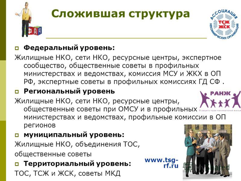 Сложившая структура Федеральный уровень: Жилищные НКО, сети НКО, ресурсные центры, экспертное сообщество, общественные советы в профильных министерствах и ведомствах, комиссия МСУ и ЖКХ в ОП РФ, экспертные советы в профильных комиссиях ГД СФ. Региона