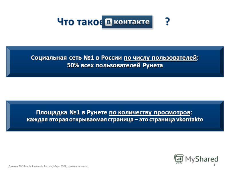 3 Что такое ? Социальная сеть 1 в России по числу пользователей: 50% всех пользователей Рунета Площадка 1 в Рунете по количеству просмотров: каждая вторая открываемая страница – это страница vkontakte Данные TNS Media Research, Россия, Март 2009, дан
