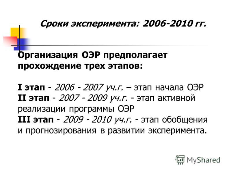 Организация ОЭР предполагает прохождение трех этапов: I этап - 2006 - 2007 уч.г. – этап начала ОЭР II этап - 2007 - 2009 уч.г. - этап активной реализации программы ОЭР III этап - 2009 - 2010 уч.г. - этап обобщения и прогнозирования в развитии экспери