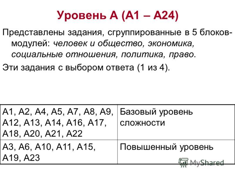 Уровень А (А1 – А24) Представлены задания, сгруппированные в 5 блоков- модулей: человек и общество, экономика, социальные отношения, политика, право. Эти задания с выбором ответа (1 из 4). А1, А2, А4, А5, А7, А8, А9, А12, А13, А14, А16, А17, А18, А20
