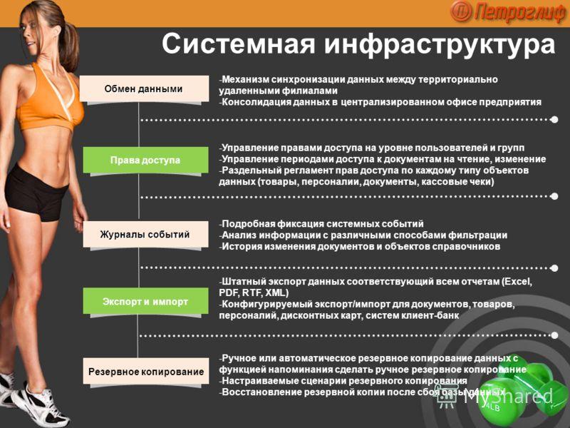 Обмен данными Права доступа -Механизм синхронизации данных между территориально удаленными филиалами -Консолидация данных в централизированном офисе предприятия -Управление правами доступа на уровне пользователей и групп -Управление периодами доступа