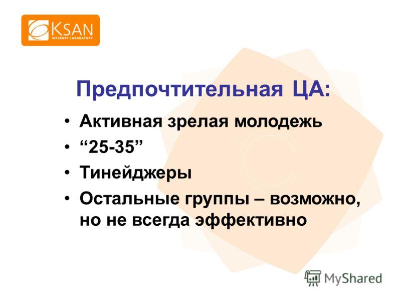 www.ksan.ru Активная зрелая молодежь 25-35 Тинейджеры Остальные группы – возможно, но не всегда эффективно Предпочтительная ЦА:
