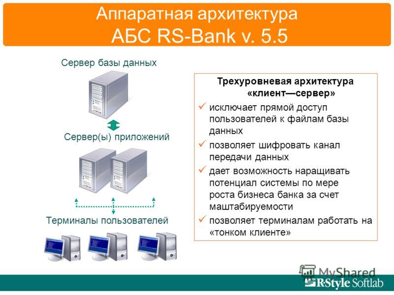 Терминалы пользователей Сервер(ы) приложений Сервер базы данных Аппаратная архитектура АБС RS-Bank v. 5.5 Трехуровневая архитектура «клиентсервер» исключает прямой доступ пользователей к файлам базы данных позволяет шифровать канал передачи данных да