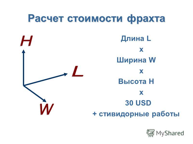 Расчет стоимости фрахта Длина L х Ширина W x Высота H x 30 USD + стивидорные работы