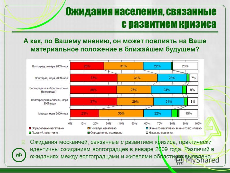 9 Ожидания москвичей, связанные с развитием кризиса, практически идентичны ожиданиям волгоградцев в январе 2009 года. Различий в ожиданиях между волгоградцами и жителями области не выявлено. А как, по Вашему мнению, он может повлиять на Ваше материал