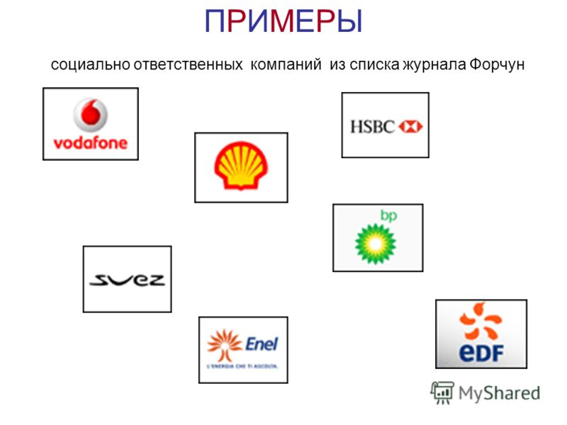 ПРИМЕРЫ социально ответственных компаний из списка журнала Форчун