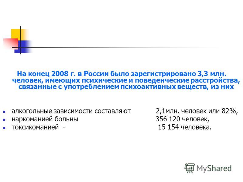 На конец 2008 г. в России было зарегистрировано 3,3 млн. человек, имеющих психические и поведенческие расстройства, связанные с употреблением психоактивных веществ, из них алкогольные зависимости составляют 2,1млн. человек или 82%, наркоманией больны
