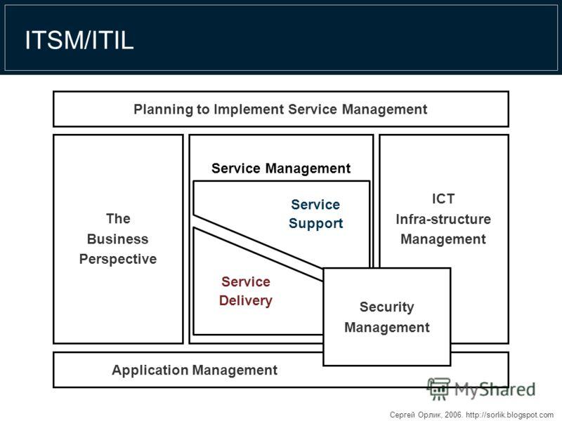 Сергей Орлик, 2006. http://sorlik.blogspot.com ITSM/ITIL Planning to Implement Service Management Application Management The Business Perspective ICT Infra-structure Management Service Management Service Support Service Delivery Security Management