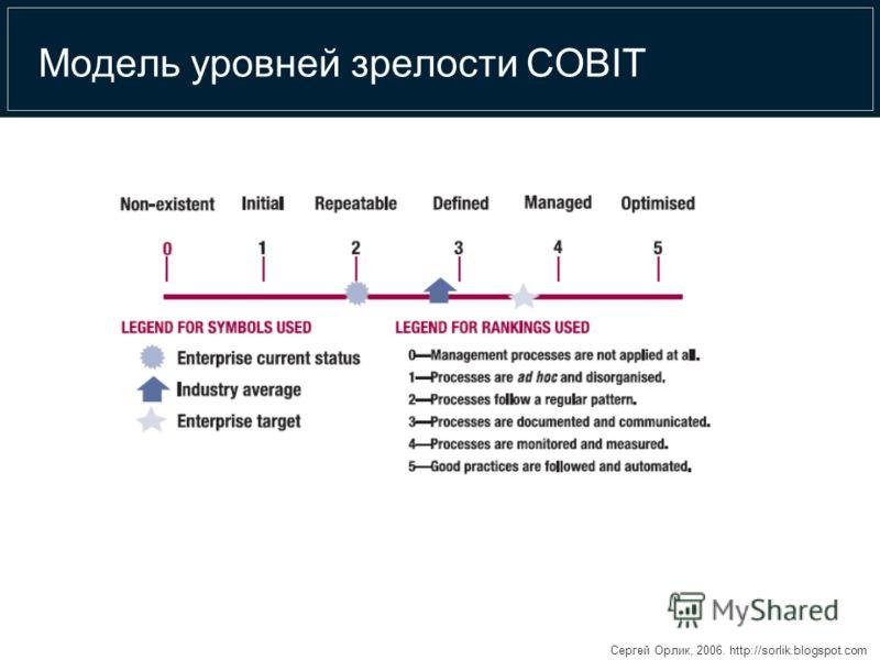 Сергей Орлик, 2006. http://sorlik.blogspot.com Модель уровней зрелости COBIT