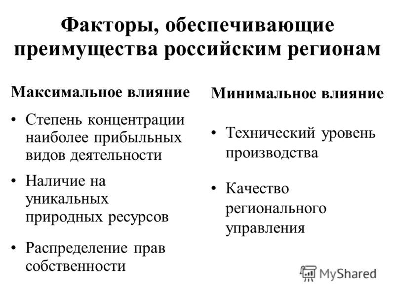 Факторы, обеспечивающие преимущества российским регионам Максимальное влияние Степень концентрации наиболее прибыльных видов деятельности Наличие на уникальных природных ресурсов Распределение прав собственности Минимальное влияние Технический уровен