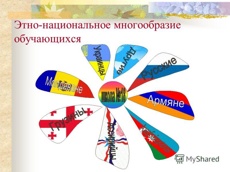 Этно-национальное многообразие обучающихся