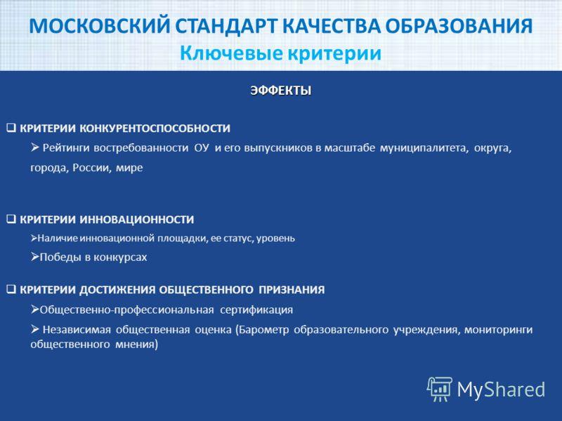 МОСКОВСКИЙ СТАНДАРТ КАЧЕСТВА ОБРАЗОВАНИЯ Ключевые критерииЭФФЕКТЫ КРИТЕРИИ КОНКУРЕНТОСПОСОБНОСТИ Рейтинги востребованности ОУ и его выпускников в масштабе муниципалитета, округа, города, России, мире КРИТЕРИИ ИННОВАЦИОННОСТИ Наличие инновационной пло
