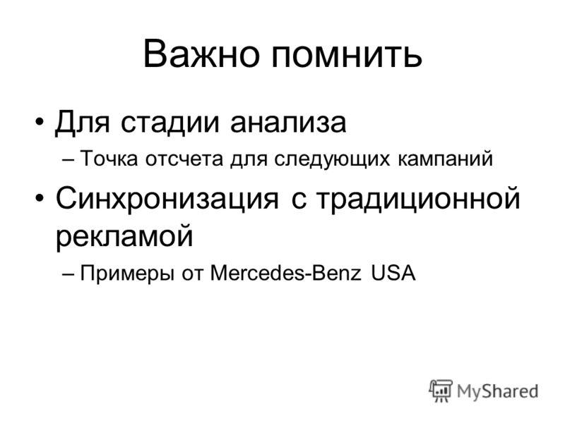 Важно помнить Для стадии анализа –Точка отсчета для следующих кампаний Синхронизация с традиционной рекламой –Примеры от Mercedes-Benz USA