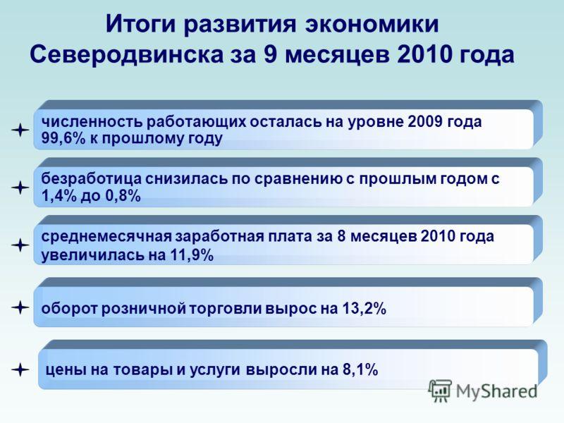 Итоги развития экономики Северодвинска за 9 месяцев 2010 года численность работающих осталась на уровне 2009 года 99,6% к прошлому году безработица снизилась по сравнению с прошлым годом с 1,4% до 0,8% среднемесячная заработная плата за 8 месяцев 201
