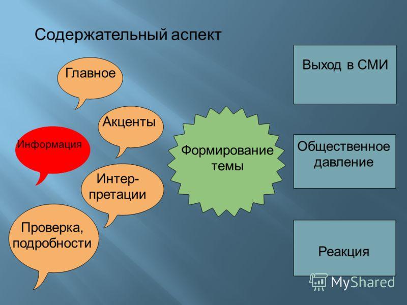 Содержательный аспект Информация Главное Акценты Интер- претации Проверка, подробности Формирование темы Выход в СМИ Общественное давление Реакция