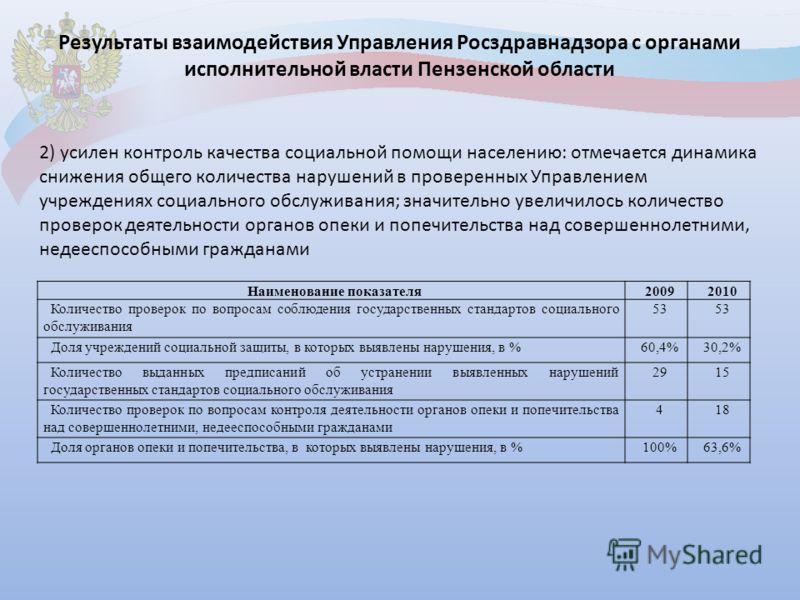 Результаты взаимодействия Управления Росздравнадзора с органами исполнительной власти Пензенской области 2) усилен контроль качества социальной помощи