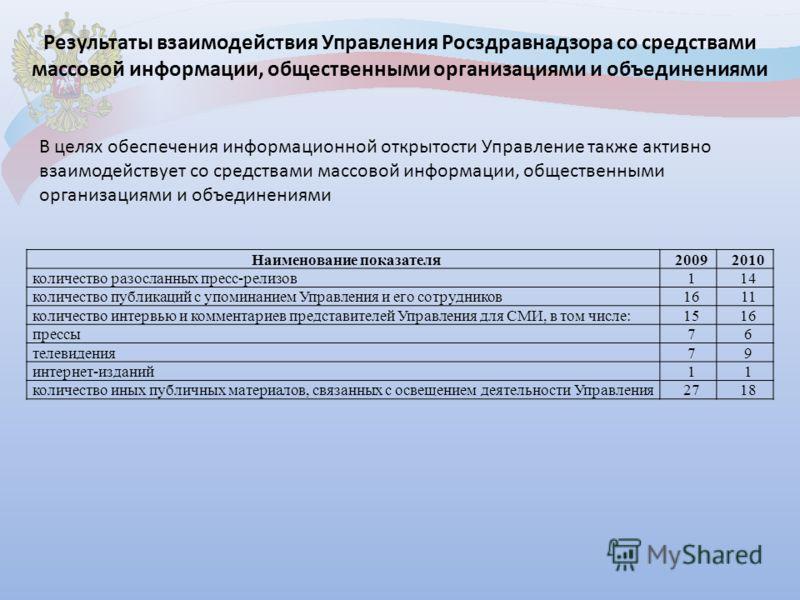 Результаты взаимодействия Управления Росздравнадзора со средствами массовой информации, общественными организациями и объединениями В целях обеспечени