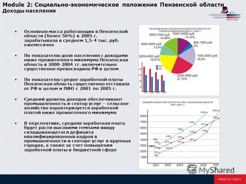 Module 2: Социально-экономическое положение Пензенской области Доходы населения Основная масса работающих в Пензенской области (более 56%) в 2005 г. зарабатывала в среднем 1,5-4 тыс. руб. ежемесячно По показателю доля населения с доходами ниже прожит
