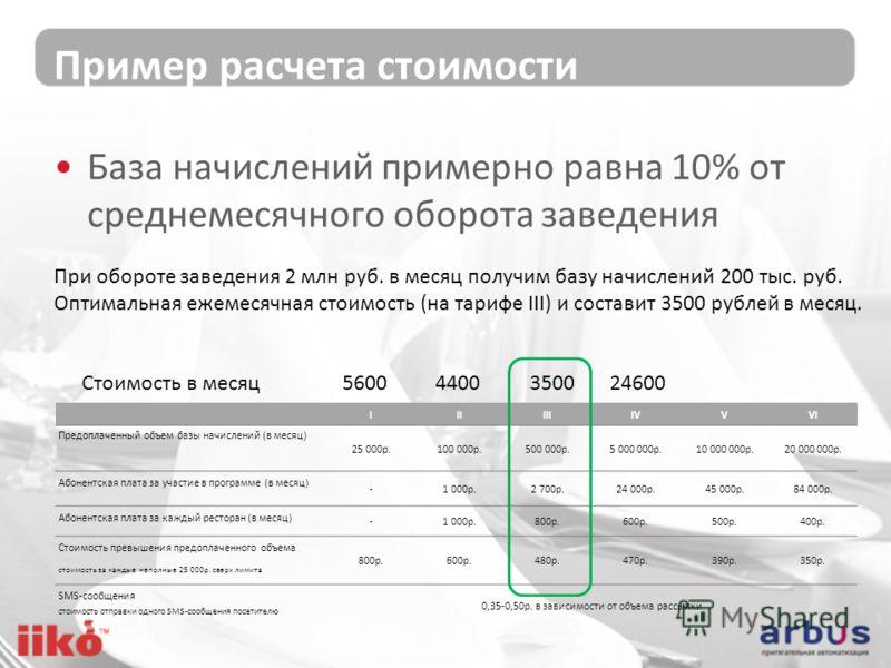 Пример расчета стоимости База начислений примерно равна 10% от среднемесячного оборота заведения IIIIIIIVVVI Предоплаченный объем базы начислений (в месяц) 25 000р.100 000р.500 000р.5 000 000р.10 000 000р.20 000 000р. Абонентская плата за участие в п
