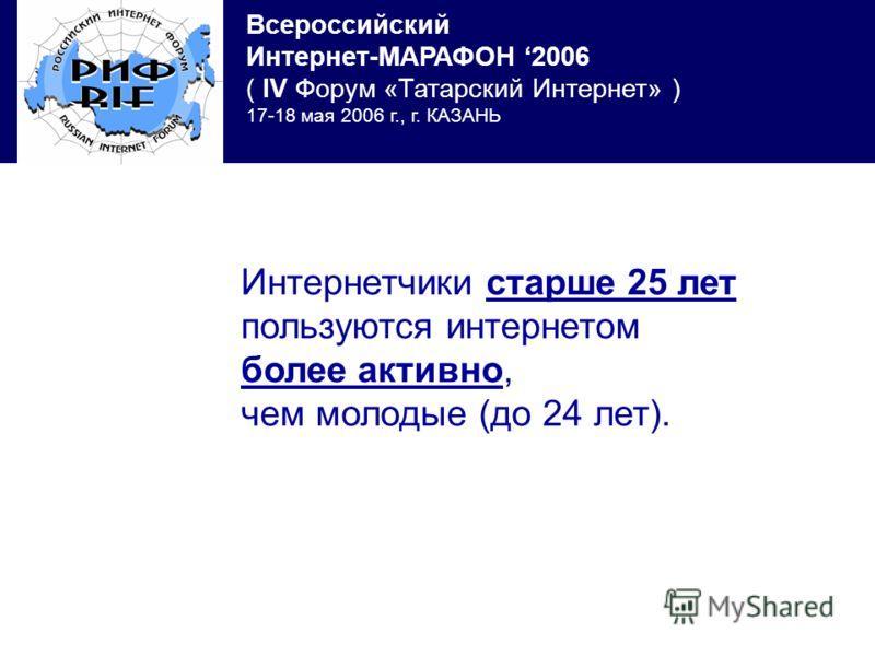 Всероссийский Интернет-МАРАФОН 2006 ( IV Форум «Татарский Интернет» ) 17-18 мая 2006 г., г. КАЗАНЬ Интернетчики старше 25 лет пользуются интернетом более активно, чем молодые (до 24 лет).