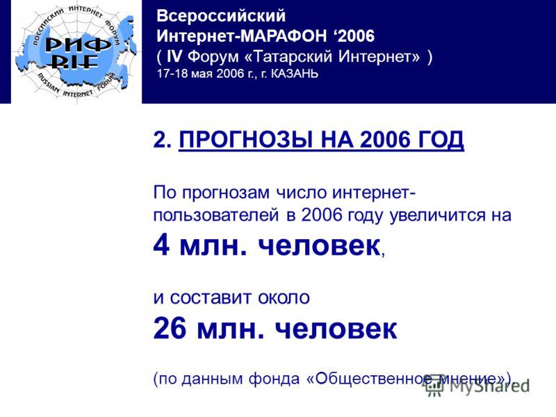 Всероссийский Интернет-МАРАФОН 2006 ( IV Форум «Татарский Интернет» ) 17-18 мая 2006 г., г. КАЗАНЬ 2. ПРОГНОЗЫ НА 2006 ГОД По прогнозам число интернет- пользователей в 2006 году увеличится на 4 млн. человек, и составит около 26 млн. человек (по данны