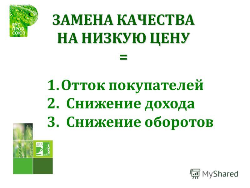 ЗАМЕНА КАЧЕСТВА НА НИЗКУЮ ЦЕНУ = 1.Отток покупателей 2. Снижение дохода 3. Снижение оборотов