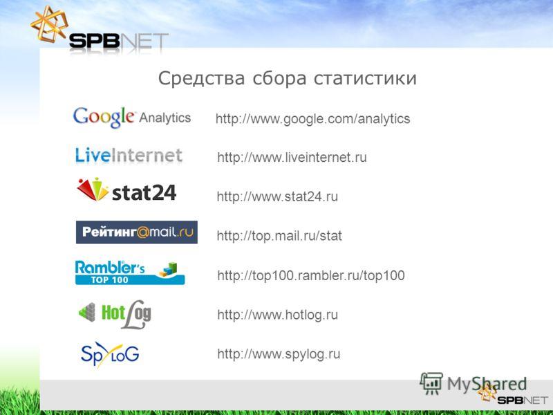 Средства сбора статистики http://top.mail.ru/stat http://top100.rambler.ru/top100 http://www.liveinternet.ru http://www.stat24.ru http://www.google.com/analytics http://www.hotlog.ru http://www.spylog.ru
