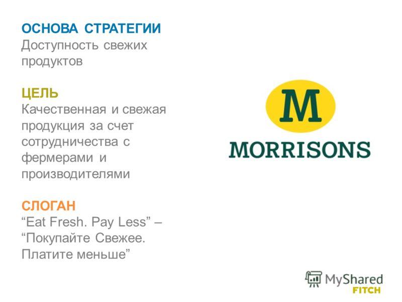 ОСНОВА СТРАТЕГИИ Доступность свежих продуктов ЦЕЛЬ Качественная и свежая продукция за счет сотрудничества с фермерами и производителями СЛОГАН Eat Fresh. Pay Less –Покупайте Свежее. Платите меньше