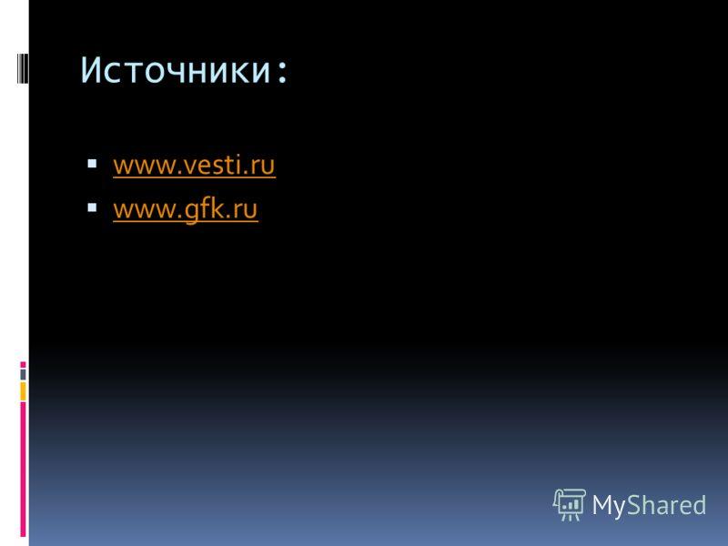 Источники: www.vesti.ru www.gfk.ru