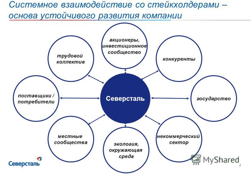 4 Системное взаимодействие со стейкхолдерами – основа устойчивого развития компании местные сообщества конкуренты некоммерческий сектор Северсталь поставщики / потребители государство трудовой коллектив экология, окружающая среда акционеры, инвестици